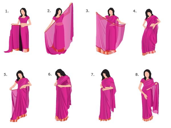 Инструкция: как надеть сари быстро
